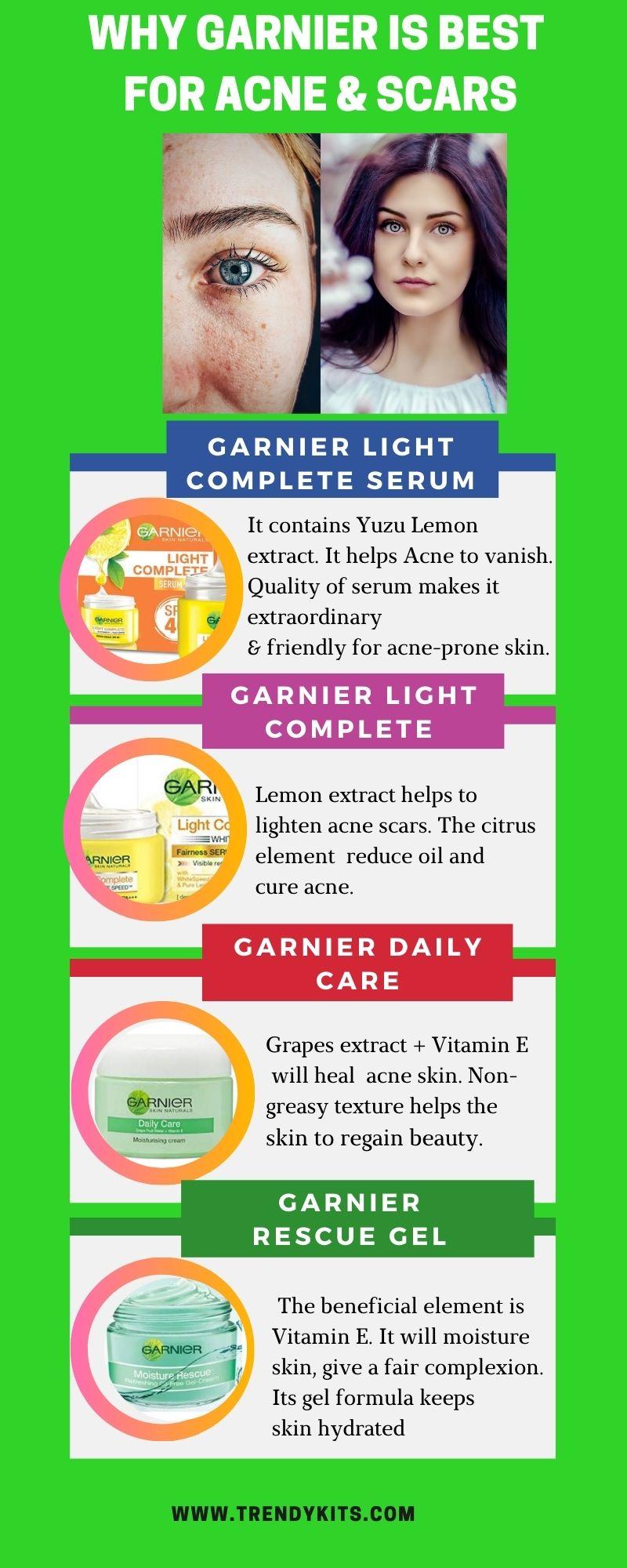 Garnier cream for acne
