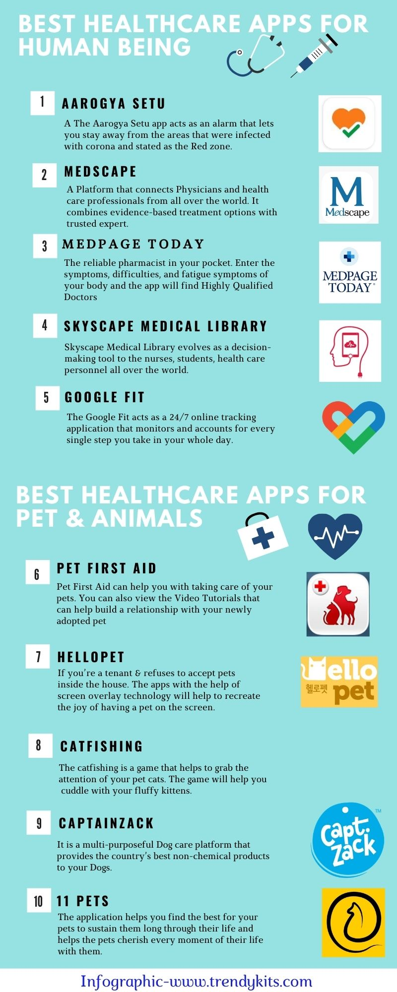 best android application for healthcare and pet care